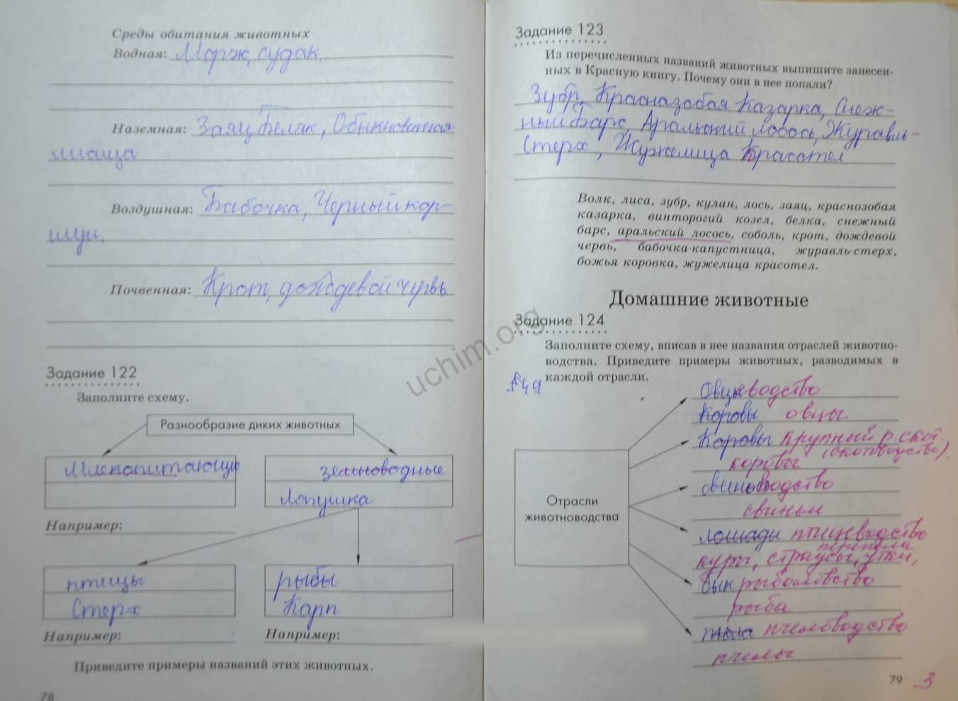 гдз по природоведению 5 класс рабочая тетрадь: