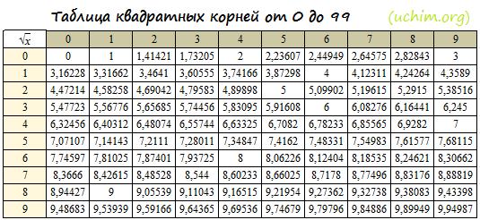 pdf Geometric Theory of Generalized