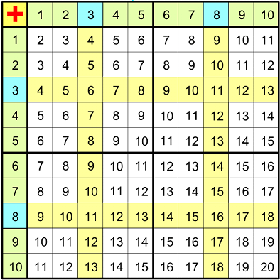 Тренажер примеров по Математике 4 Класс
