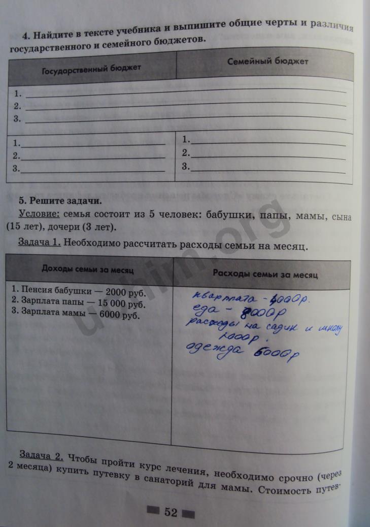 Ответы по обществознанию 8 класс рабочая тетрадь и.с.хромова